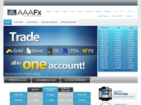 AAAFX.com - Screenshot