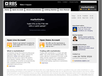 MarketIndex.RBS.com (abnamromarketindex.com) - Screenshot
