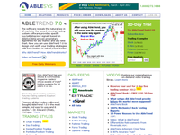ablesys.com (eASCTrend Software) - Screenshot