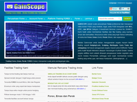 Gainscope.com - Screenshot